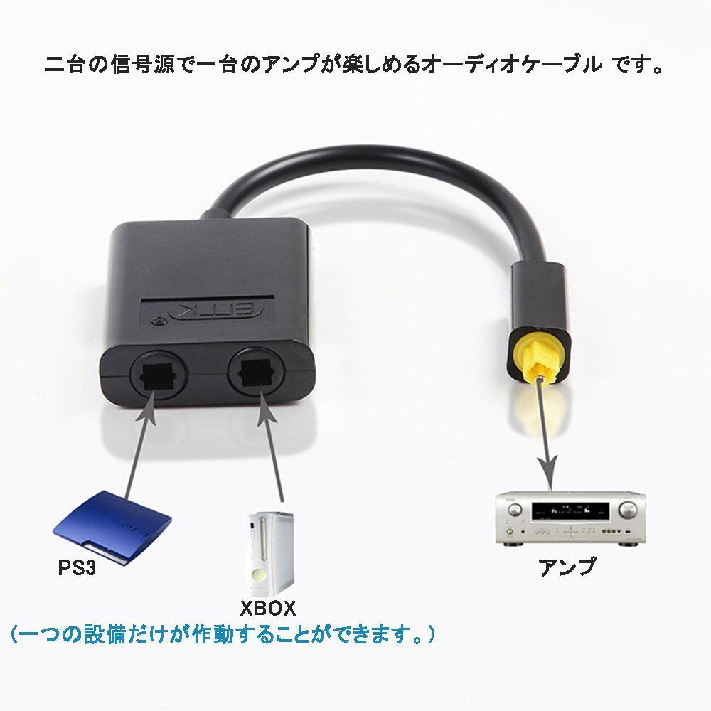 It is one in a signal source of two two in a signal source of one *2 light  distribution digital audio splitter optic angle type 1 input -2