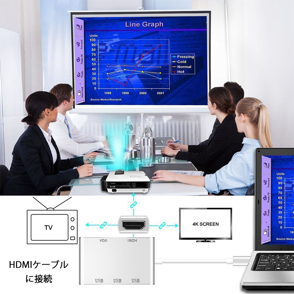 新品 日本規格 Usb C TypeC to Hdmi Vga Usb 3.0ハブ アダプタ 5 in 1 変換ケーブル Type-C ハブ 4K Macbook Samsung Galaxy S8/S8+ Lenovo Yoga Chromebook Pixelなど対応 Apple 互換部品