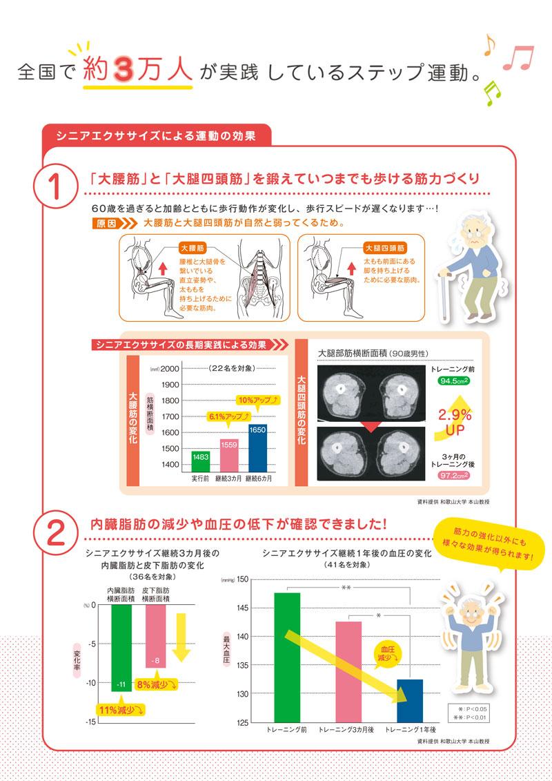 昇降 高 さ 踏み台 踏み台昇降のダイエット効果を検証 〜高さと消費カロリーは無関係!?〜