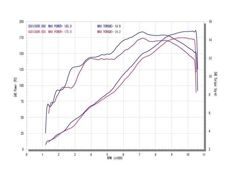 アールズギア ワイバン シングル カーボン GSX1300R 08- 《アールズギア WS07-01CF》