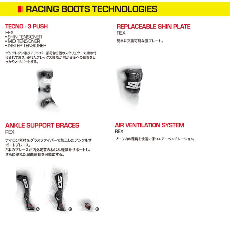 レーシングブーツはとやのおすすめSIDIの新商品REXAIRレックスシディ