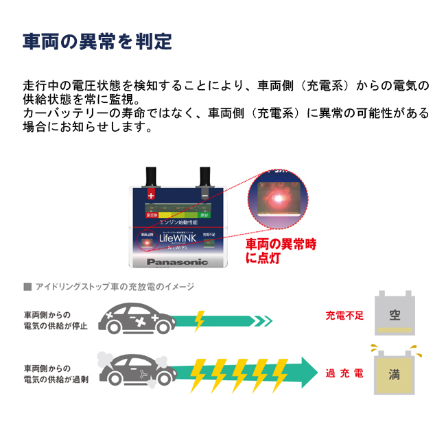 N life wink-WINK LW/P4 LIFE battery life detection unit ( ringtone / no shipping / payment on delivery, non-)