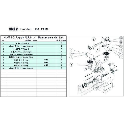 ■ULVAC DA-241S用メンテナンスキット  DA-241S 【1486867:0】