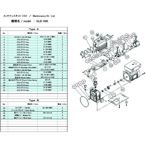 ■ULVAC GLD-040用メンテナンスキットA  GLD-040 【1487161:0】