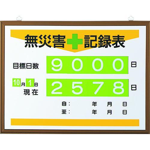 ■ユニット 無災害記録表(日数)  867-17A 【1677692:0】