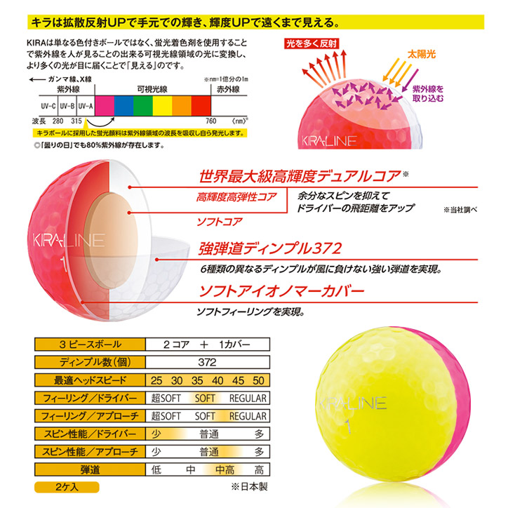 【KASCO/卡斯克】 双色调高尔夫球 (KIRALINE,两个)/KASCO KIRALINE Two-Tone Golf Ball, Pack of 2