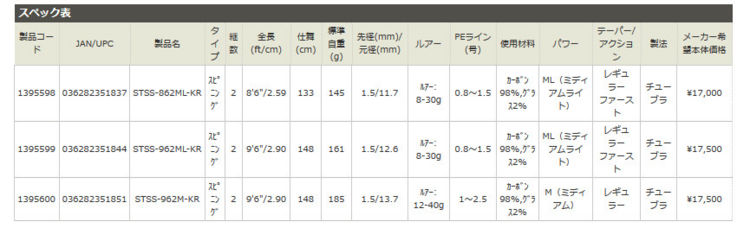 阿布 · 加西亚咸风格海鲈鱼 STSS-962 毫升-KR AbuGarcia 咸风格鲈鱼 STSS-962 毫升-KR 1395599 捕鱼设备捕鱼瞌睡推荐噱头邮购极猛比目鱼细化简介