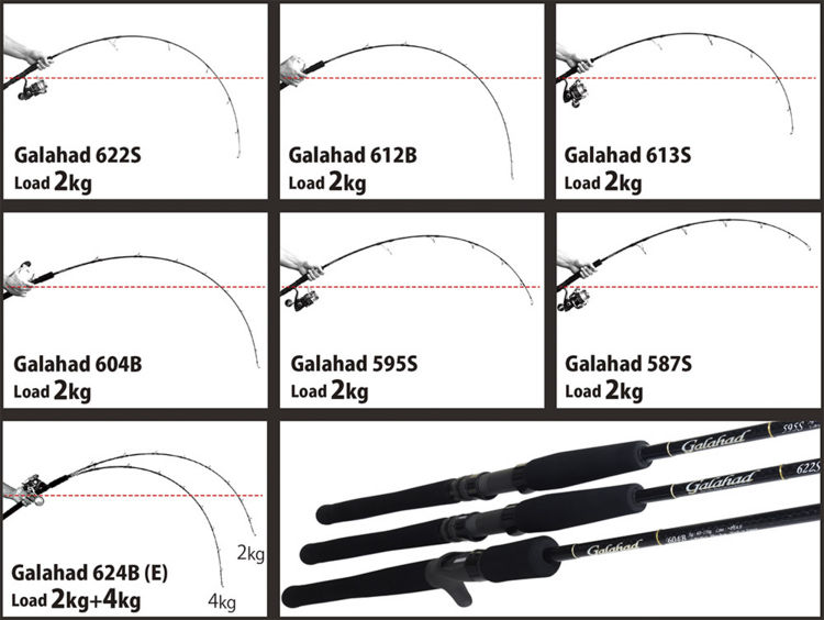 Yamaga blanks Galahad 595S model YamagaBlanks Galahad 595S Spinning Model fishing gear fishing jigging Rod Rod choice for light jigging offshore ship Kingfish Buri Greens amberjack waters one piece