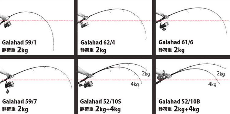 山香空加拉哈德 62 / 4 旋转模型 YamagaBlanks 加拉哈德 62/4 旋转模型渔具钓鱼杆杆跳汰首选光跳汰海上船舶无鳔石首鱼武里绿党五条鰤水域一片