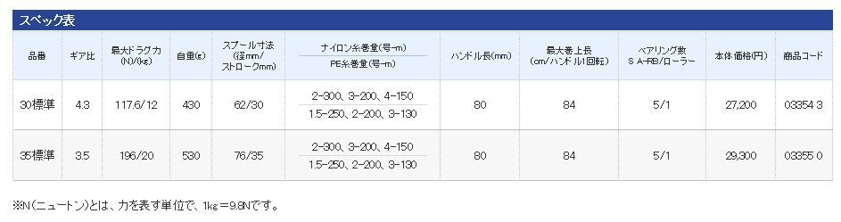 禧玛诺 14 超级航空冲浪读者 SD CI 4 + 35 标准禧玛诺 14 超级航空冲浪领袖 SD CI 4 + 35 标准钓鱼捕鱼跳汰机卷筒纺纺纱吻比目鱼