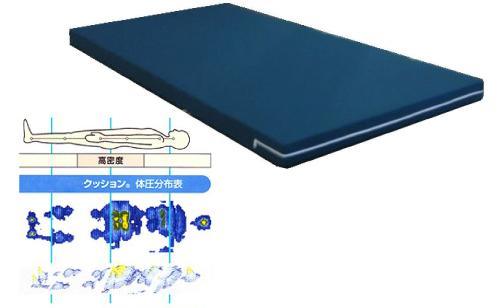 新ひまわりマットレス(91cm幅・レギュラー) [H-9100B] 91cm×191cm×8cm