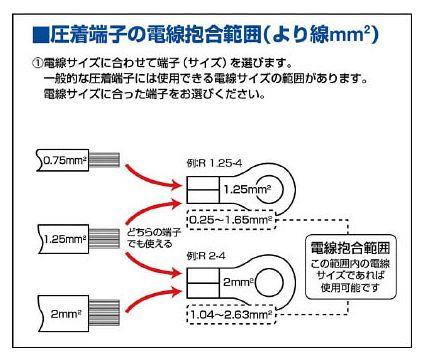TRUSCO/TRUSCO中山株式会社裸体压接接头的前方开形φ3.7长15.0 50个装T-1.25Y-3.5