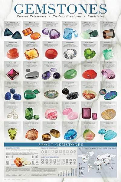 Gemstones ジェムストーン 完全送料無料 価格 宝石類 ポスター フレーム付