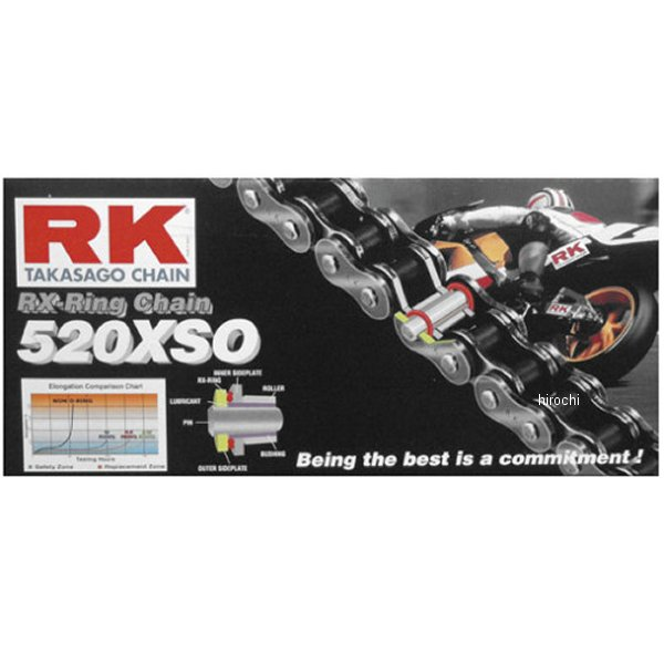 【USA在庫あり】 アールケー RK チェーン 520XSO RX-リング ナチュラル 110L 181765 HD店