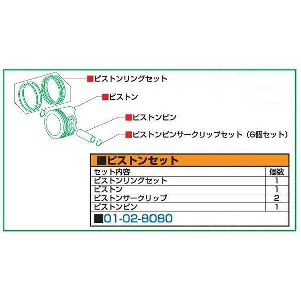 SP武川 スーパーヘッド+R用シリンダーキット パーツ ピストンセット 01-02-8080 HD店