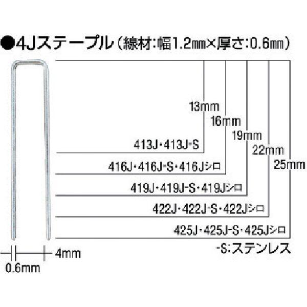 メーカー在庫あり マックス 株 MAX 低価格 タッカ用4Jステープル 肩幅4mm HD 長さ25mm ランキングTOP10 5000本入り 425J