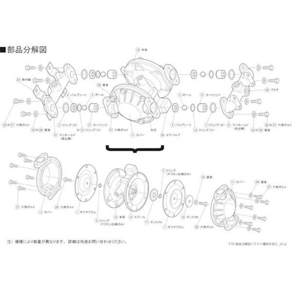 【メーカー在庫あり】 TD225ATPKS (株)TAIYO TAIYO TD2-25AT用パッキンセット TD2/25ATPKS JP店