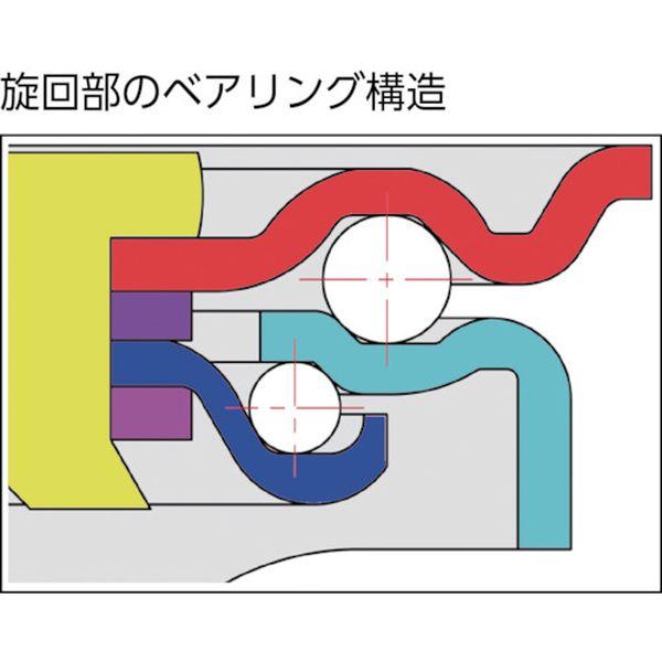 【メーカー在庫あり】 東京オートマック(株) オートマック ゴーゼログラインダー用Uカット溶着ダイヤ U50 JP