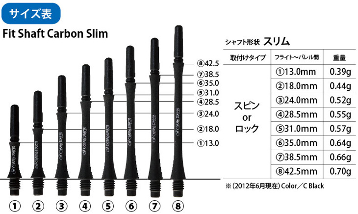 Fit Shaft Gear - Black Slim Spinning Cosmo Darts