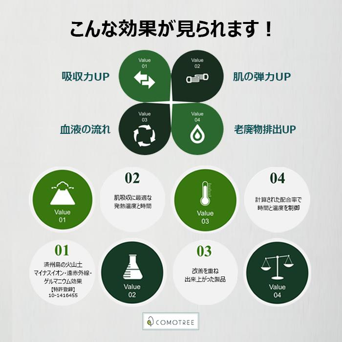 COMOTREEアイケアアイシー用ホットマスクパック