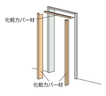 YKKAPアルミインテリア オプション:化粧カバー材ユニット