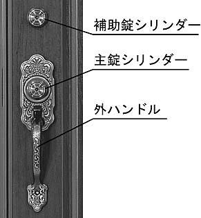 サムラッチ(外)・シリンダーセット(HH-J-0008U9)【玄関ドア】【玄関ドア用ハンドル】【サムラッチハンドル】【シリンダー】【錠】【主錠】【外ハンドル】