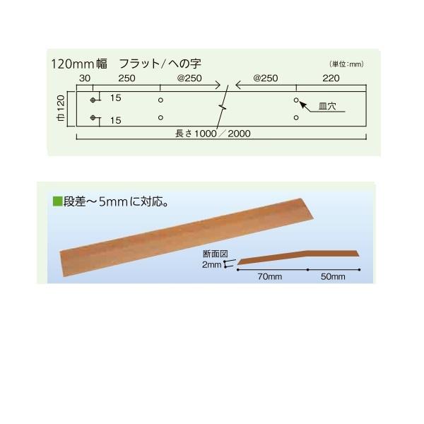 リフォーム用品 バリアフリー 階段・廊下 スロープ:バリアフリー静岡 りにくい ットレール FRH-2000A (への字)