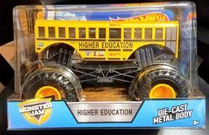 【送料無料】模型車 モデルカー スポーツカー ホットホイールモンスタージャムhot wheels monster jam higher education 124