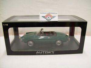 【送料無料】模型車 スポーツカー アルファロメオデュエットスパイダーalfa romeo 1600 duetto spider, 1966, green, autoart 118, ovp