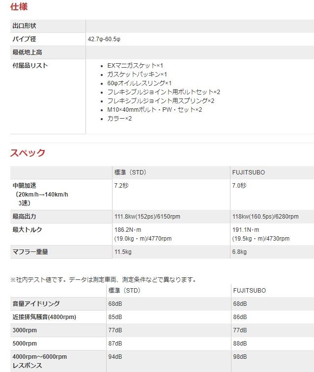 シルビア マフラー E-S14 スーパーEX フジツボ FUJITSUBO 620-13053