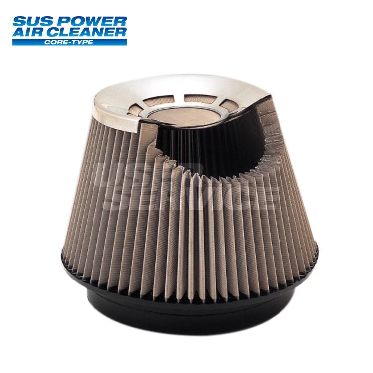 BLITZ ブリッツ アルトワークス CN21S CP21S CR22S CS22S エンジン形式 F6A サスパワークリーナー コアタイプ C4 コードNO 26183
