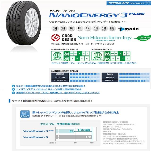 送料無料TOYOトーヨー国産ナノエナジー3+低燃費エコタイヤ4本バルブ付195/55R16195/55-16アリオンウィングロードキューブノート