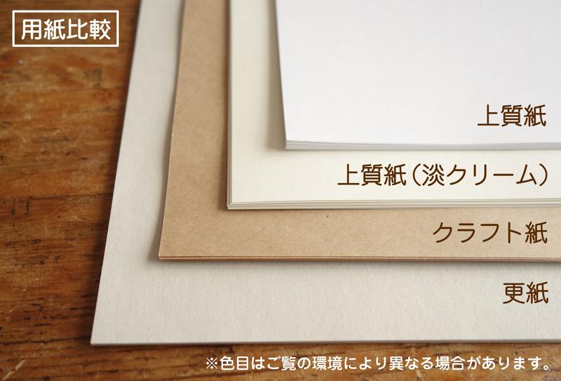 【メール便発送可能】クラフト紙 A4 (ハトロン判129.5kg)【紙厚:特厚(約0.18mm)】【Sセット・100枚】