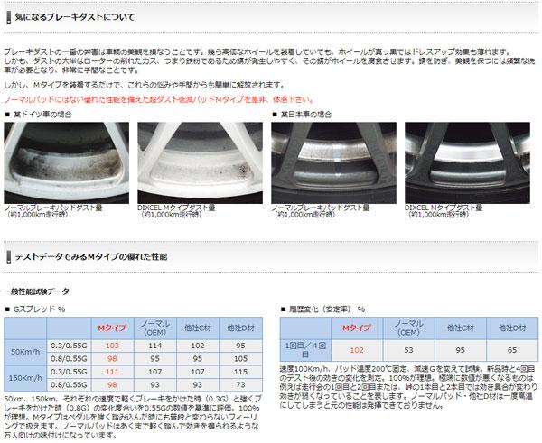 GRAND CHEROKEE 4.0/5.2 ZMX /ZG40 /ZY /ZG52 92~93 フロント用 M ストリート用 ダスト超低減 M-1910477 ディクセル