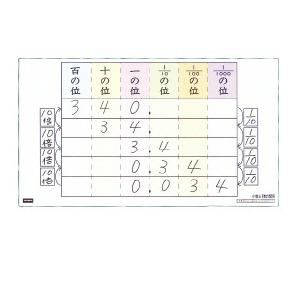 小数と整数の関係シート【送料無料】 86167103