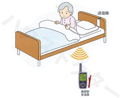 緊急呼び出しセット 携帯型受信機セット FCS-116(KE) フォーライフメディカル [介護 コミュニケーション アラーム 緊急 腕時計 老人]【代金引換不可】