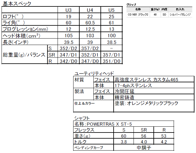 Maruman conductor AD460 utility POWERTRANS X ST-5 shaft