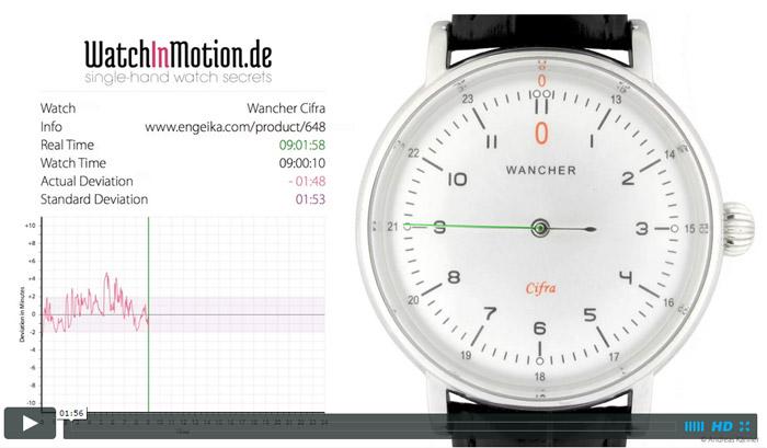 日期 Cziffra 机械自动卷绕单手小手表零生产模型