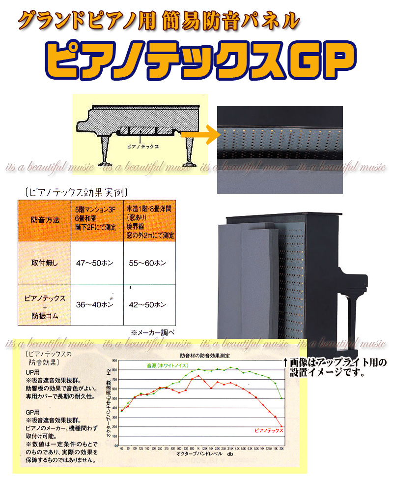 【its】グランドピアノの防音パネル「ピアノテックスGP」/5型対応サイズ, コモロシ:19c79e89 --- sunward.msk.ru