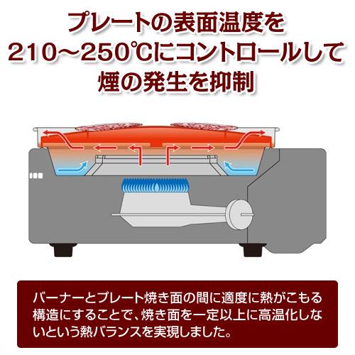 イワタニ Iwatani カセットコンロ【即納可】カセットガス スモークレス焼肉グリル やきまる CB-SLG-1 焼肉コンロ BBQ バーベキュー