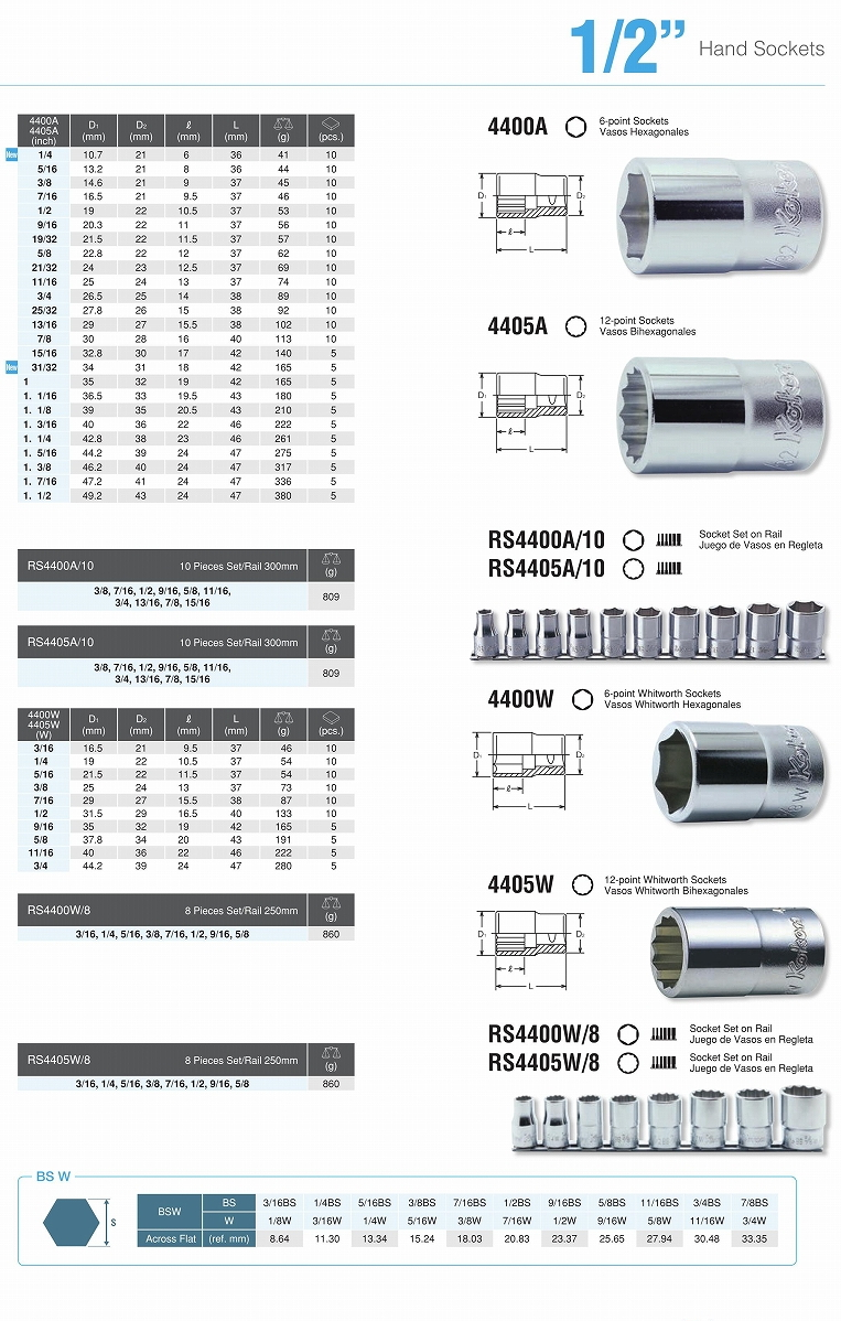 "Ko-ken 4400A-1.1/2 1/2""(12.7mm)sq. 6-point Socket 1.1/2"""