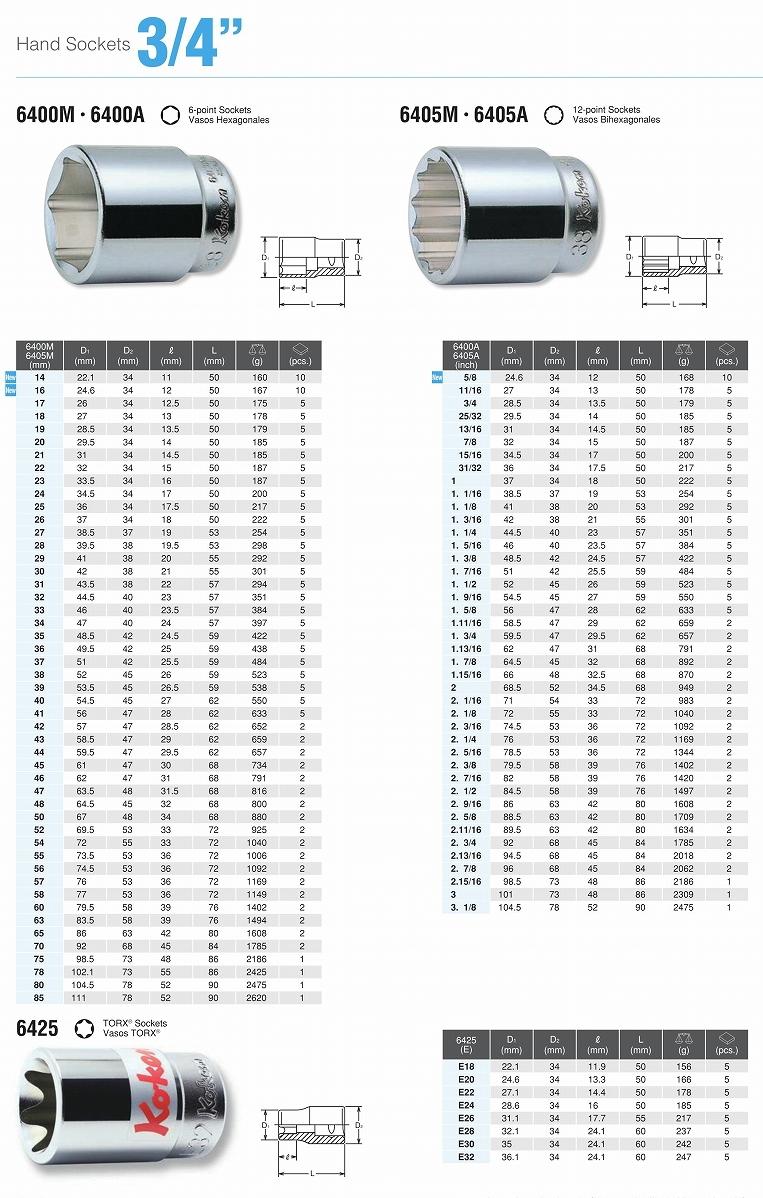 "Ko-ken 6405A-2.3/4 3/4""(19mm)sq. 12-point Socket 2.3/4"""