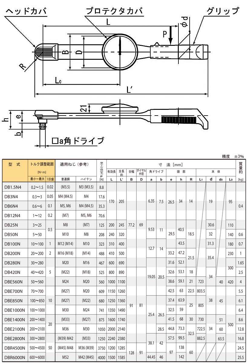 东日DB280N-1/2-S插入角12.7sq. 号码盘形扭矩扳手30-280N.m(置針付)TOHNICHI/东日制作所
