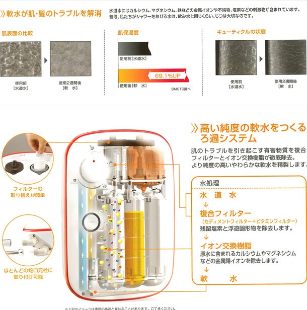 coway淋浴软水器BB09科方法