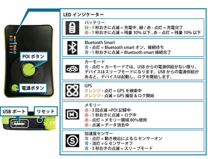 GL-770 Bluetooth Smart with GPS logger «correspondence»