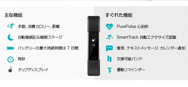 Fitbit Alta HR life log device << correspondence≫