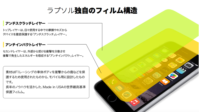 Front part of Wrapsol (ラプソル) ULTRA shock absorption film iPhone8plus  iPhone7plus iPhone 8 Plus iPhone 7 Plus liquid crystal protection sheet