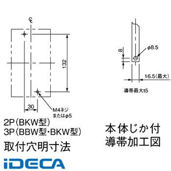 DP75888 漏電ブレーカ BKW型 AC415V仕様【キャンセル不可】