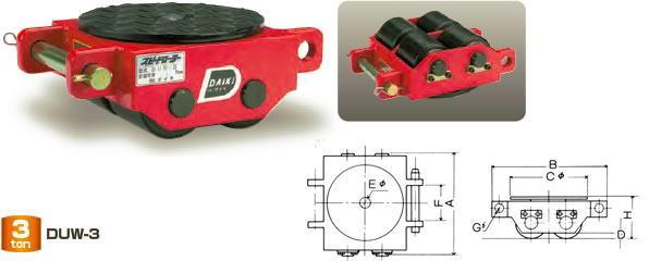 【ダイキ DAIKI】 スピードローラー 標準タイプ DUW-2 ダブル型 能力2t