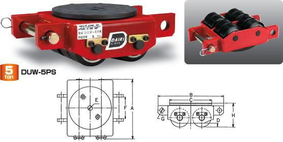 【ダイキ DAIKI】 スピードローラー 低床タイプ DUW-5PS ダブル型8ローラー 能力5t
